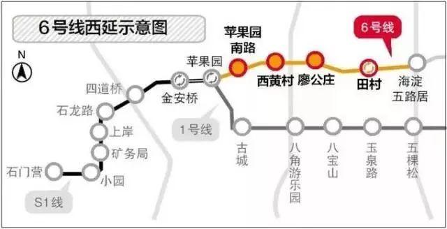 春在田村站……地铁6号线西延年底通车!