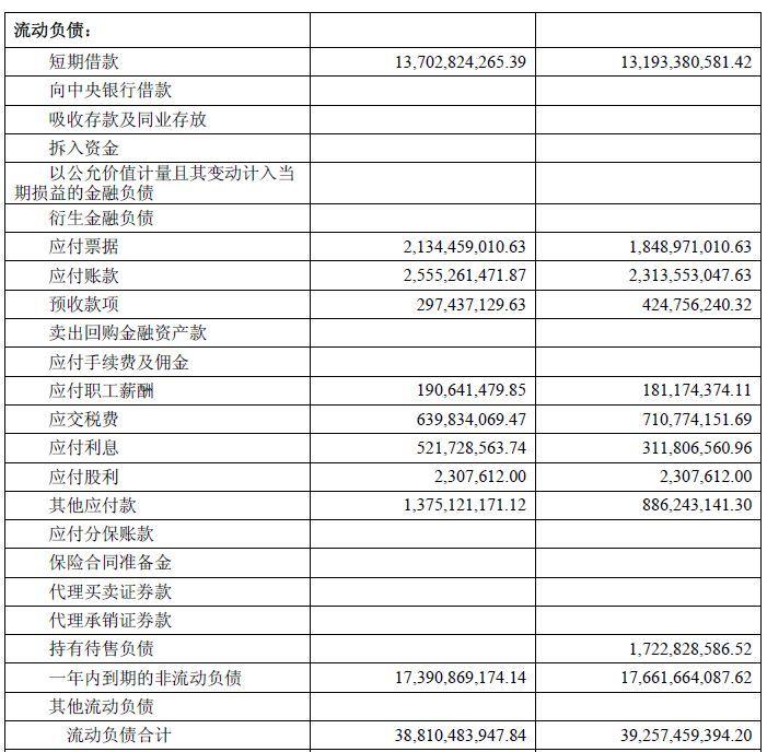"""千亿永泰能源负债逾780亿 实控人已做好""""出局""""打算"""