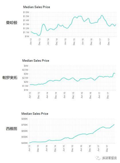 硅谷人口_硅谷的下一个20年,可能属于华人