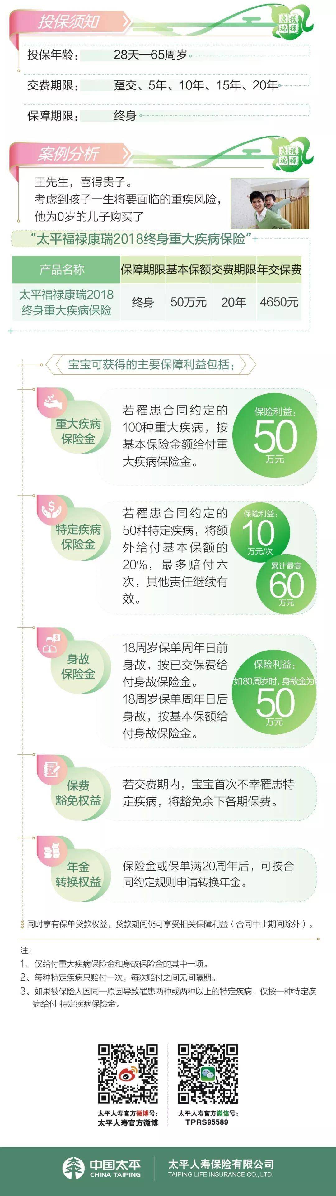 太平福禄康瑞2018终身重大疾病保险条款.PDF 全文可读