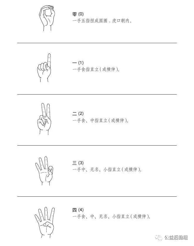 50年代后期,中国聋哑人福利会修订出一套《聋哑人通用手语草图》(四辑