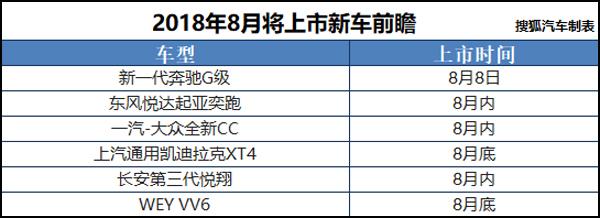 全新奔驰G/大众CC等 8月上市新车前瞻(图2)