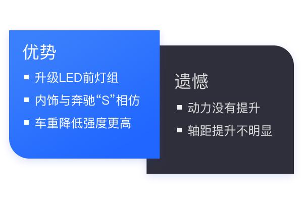 全新奔驰G/大众CC等 8月上市新车前瞻(图3)