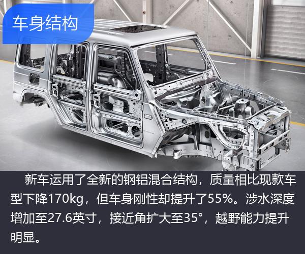 全新奔驰G/大众CC等 8月上市新车前瞻(图6)