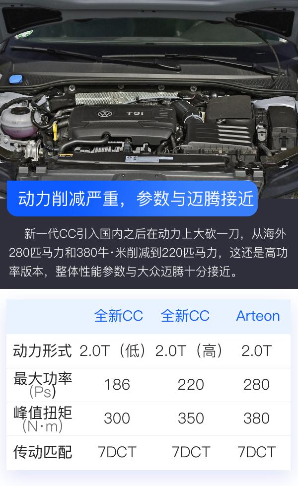 全新奔驰G/大众CC等 8月上市新车前瞻(图17)