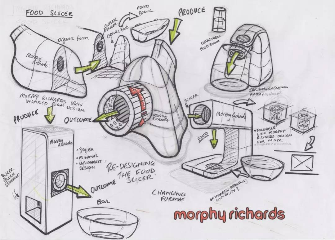 产品设计概念图图片