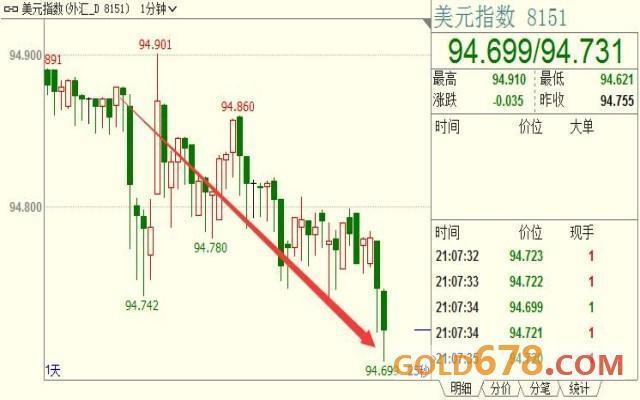 gdp季度数据_14省公布前三季度GDP 四川突破3万亿大关