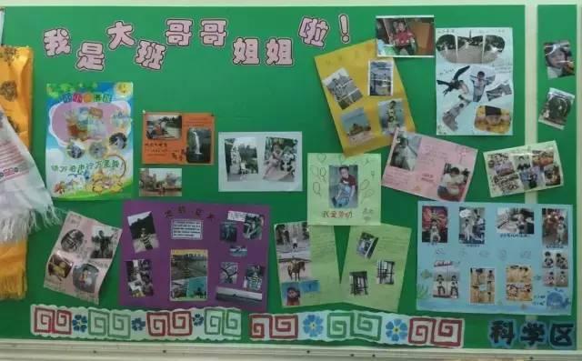 幼儿园环创主题墙设计方案