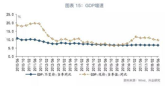 gdp中第二产业是什么_gdp是什么意思通俗讲