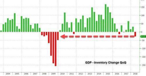 2010年美国gdp_境外媒体热议中国交出亮丽成绩单:GDP或10年内超美国