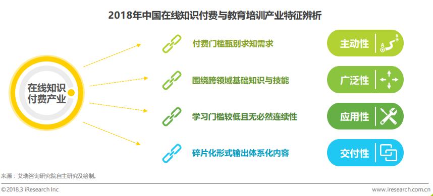浙江麻将群:知识付费运营平台:股票如何波段操作?波段操作技巧(2)