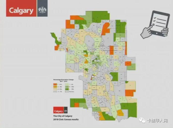 社区人口数据查询_人口普查数据图
