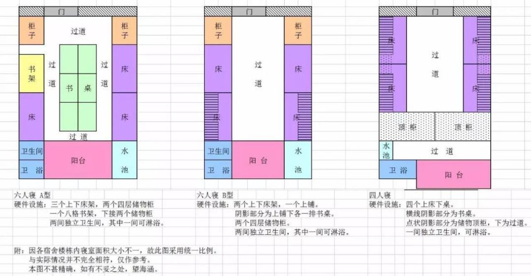 9,四人间的床要略大一些,各个楼层会有出入但是总体可以参考这个尺寸.图片