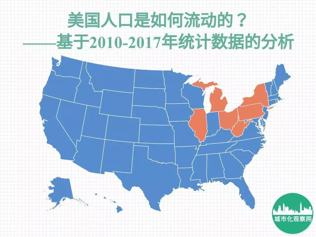 20美国人口_美国人口