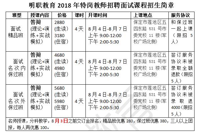 明职教育2018年特岗教师招聘面试课程招生简章