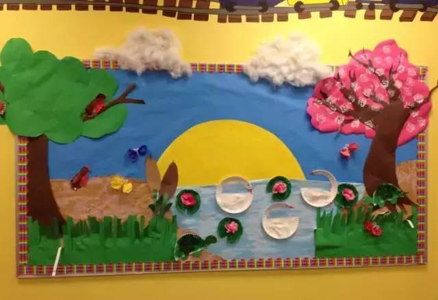 新学期幼儿园环创主题墙及楼道,这样布置最好看!图片