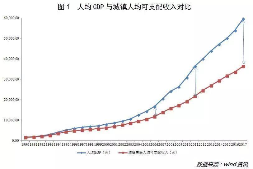 伊朗gdp高于非洲国家吗_大众消费升级的五大趋势