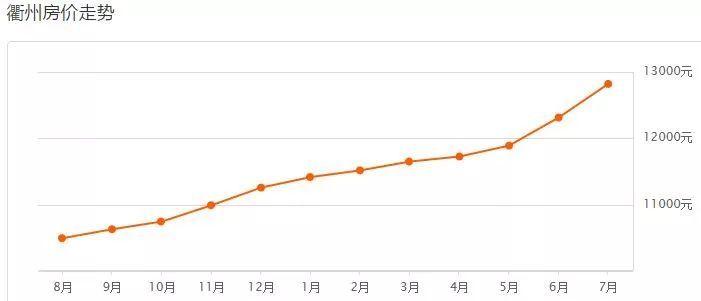 杭州2018年gdp_杭州2018前三季度GDP出炉