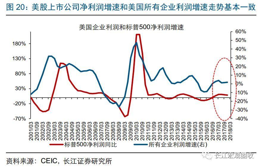 2021南通第二季度gdp_中美资本市场分化,商品期货升 贴水加剧