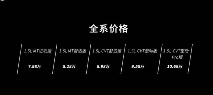 力图扭转局面试驾2018款本田锋范_天津快乐十分开奖结果