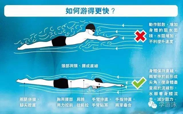 游泳下课后回家怎么练?这些工具都可以让你事