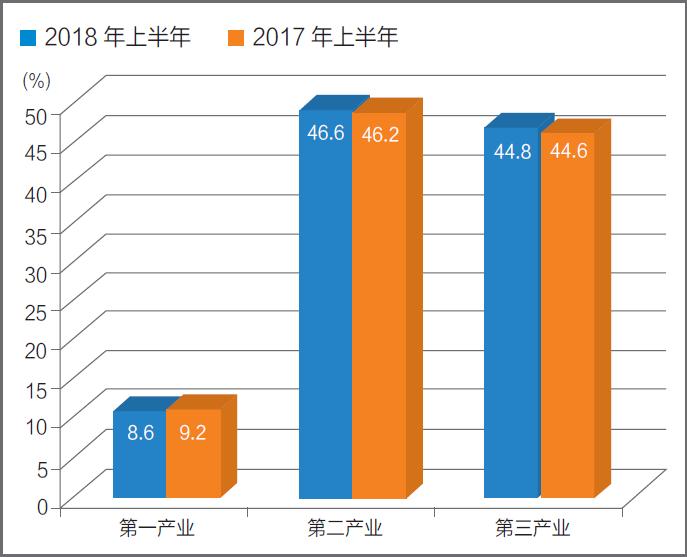 济宁经济总量2018_济宁经济(3)