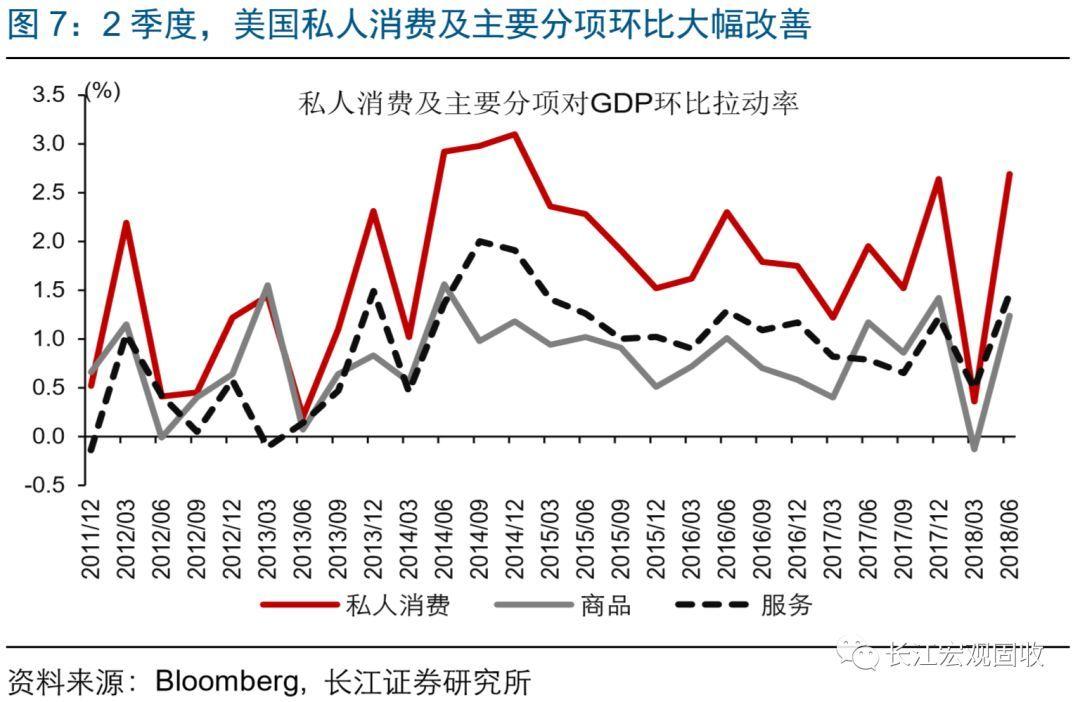 如何理解gdp_如何理解中国的GDP 下