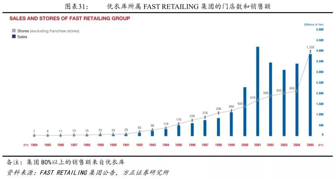 如今 中国经济总量相当于2个日本_日本经济