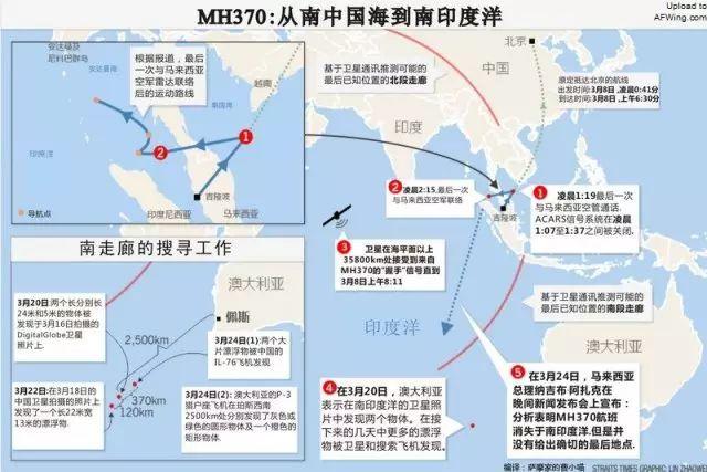 """MH370失联三年后,一切仍是场""""罗生门""""式的猜测"""