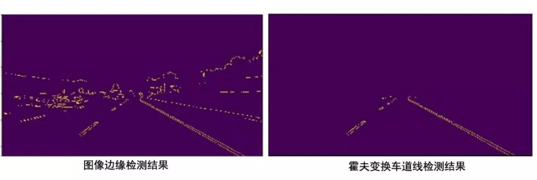 技术简介之驾驶辅助技术 | 厚势汽车