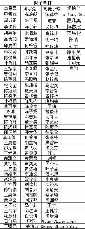 【打球吧!孩子】东莞站名单公示