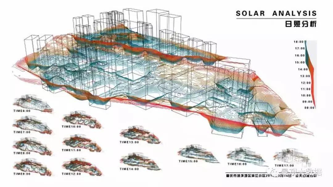 手绘景观视线分析图