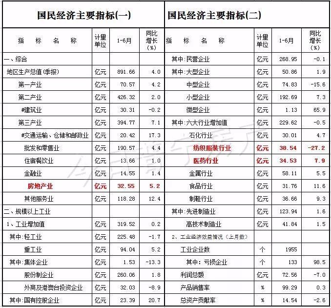普宁市各街道gdp_普宁市前三季度经济数据公布 GDP总值居揭阳第一