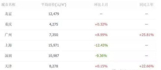 中国的gdp靠什么_2019中国百强区之首 顺德的GDP靠什么超过100多个国家