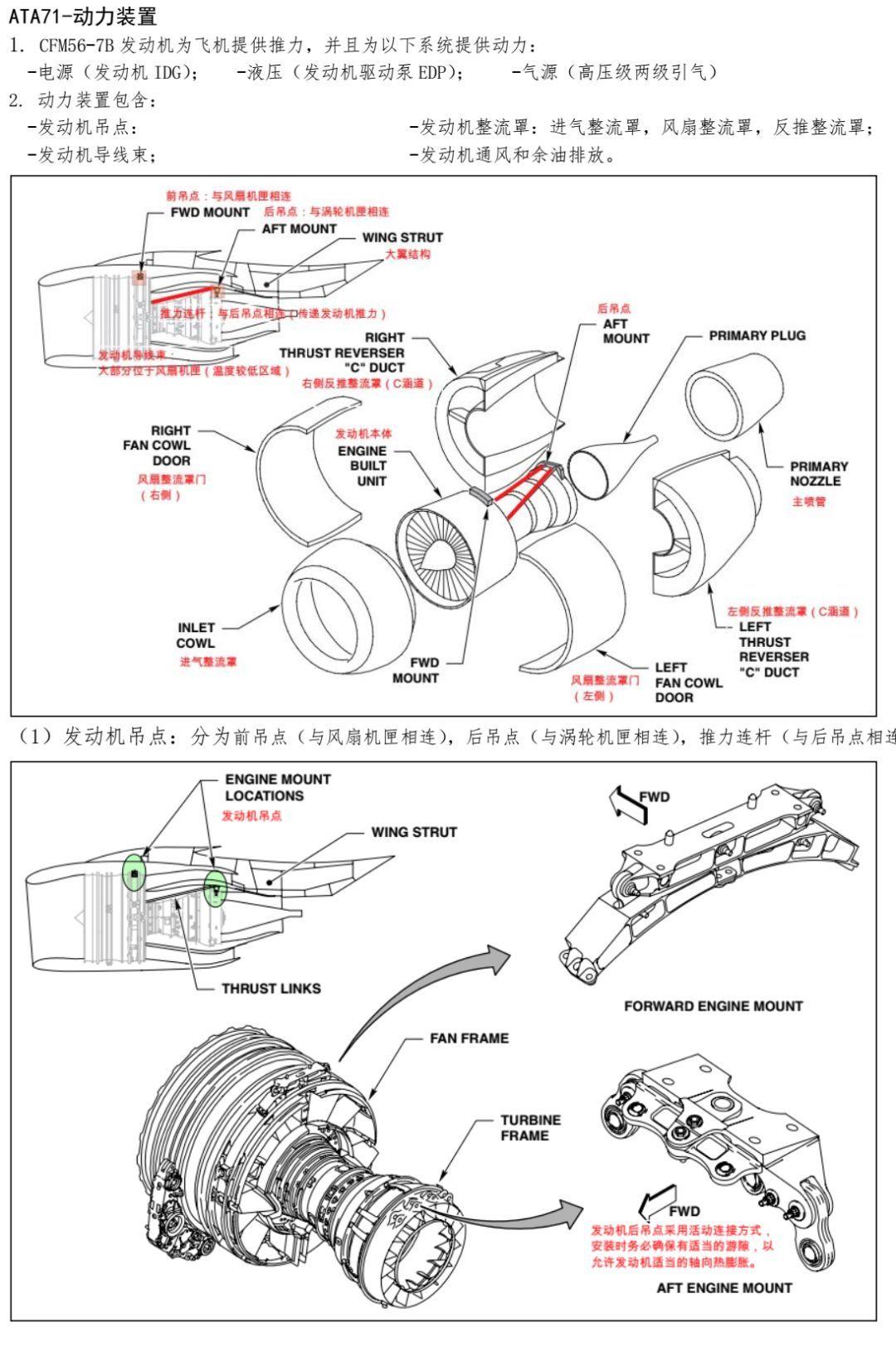 737ng Cfm56 7b Engine Diagram