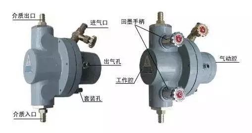 原理气动隔膜泵采用压缩空气为动力源,是一种由膜片往复变形造成容积图片