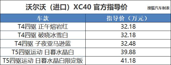 沃尔沃XC40到底贵不贵?不妨跟它的竞争对手比比