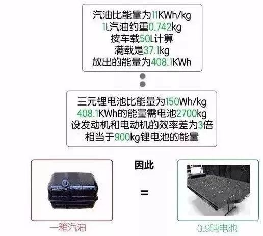新能源汽车三电系统详解