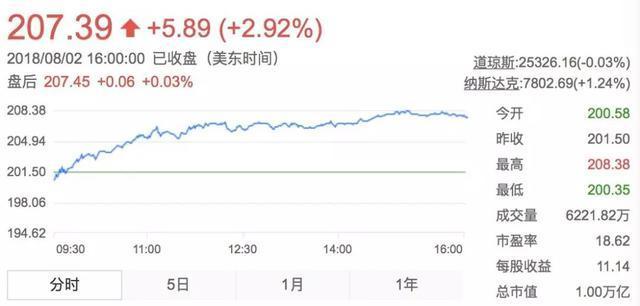 广州gdp破2.5_GDP破2万亿 直追广州 苏州这个城市凭什么
