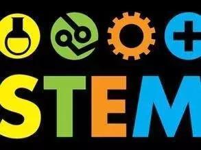 STEM留学专业,美国留学OPT,美国留学专业,美国留学规划,美国留学就业