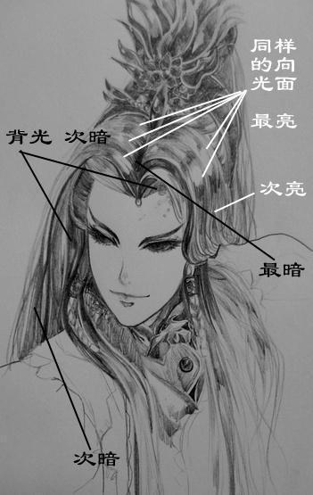 画头发教程,漫画素描中头发怎么画顺?素描头发技法与画法经验技巧