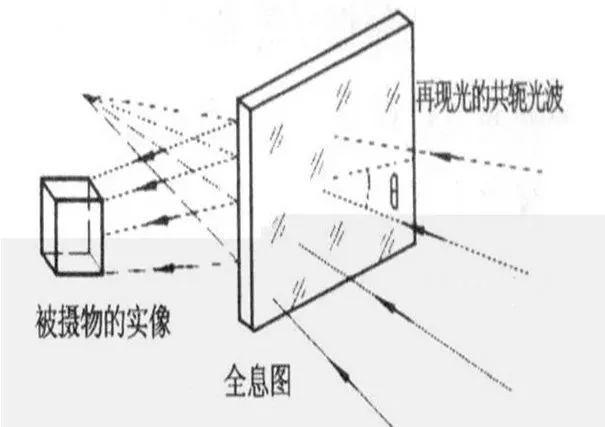 断奶喝花椒水的原理_18(2011菏泽).牲畜自动饮水器的示意图,如图5所示,饮水杯a、b、c的水位可以保持一定,便于牲畜饮用,设计者运用了原理和原理.