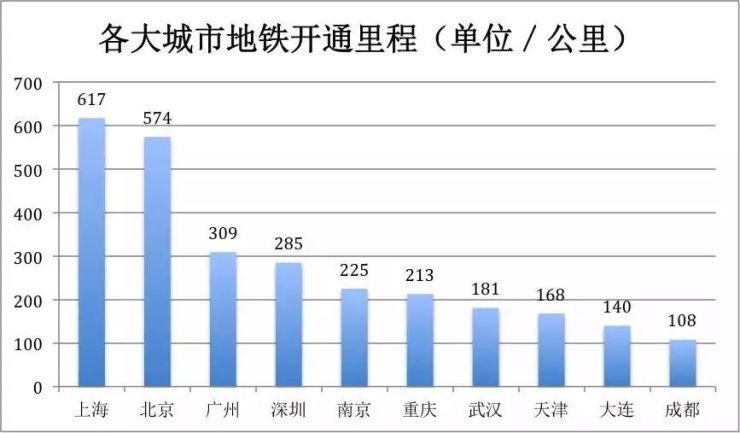 经济总量简称_中国地图省份简称