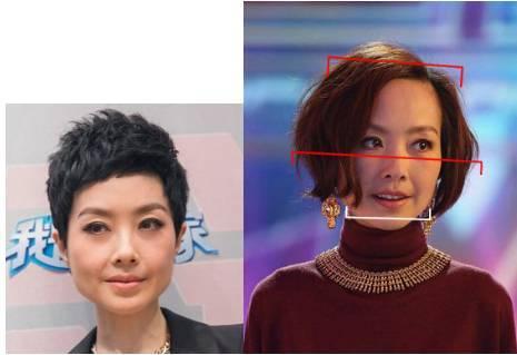 我们在为这种脸形设计发型的时候,可以适当增加头顶部的高度和头部中图片