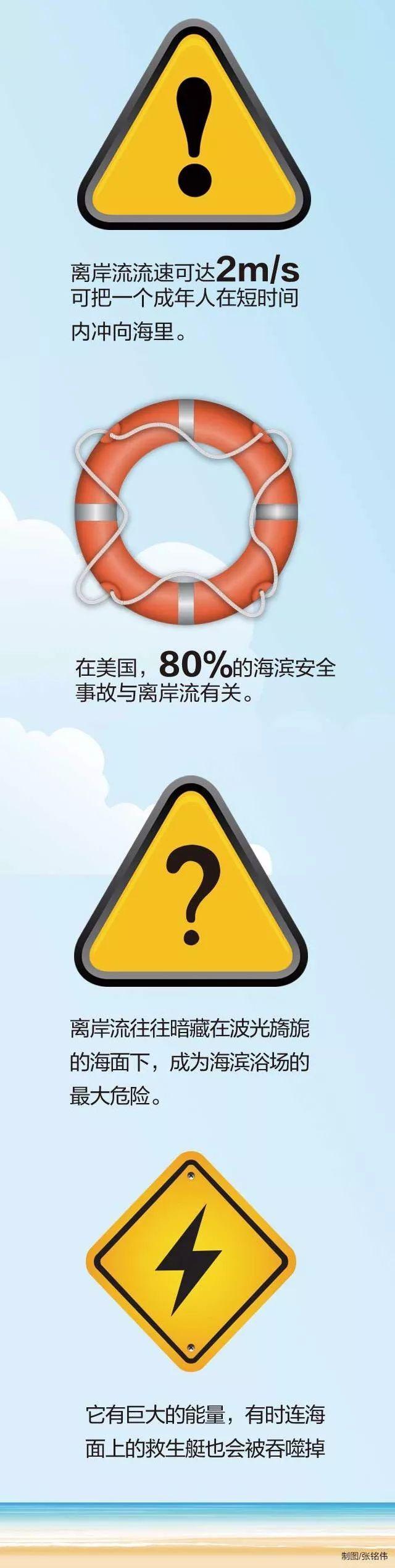 痛心!北京8岁双胞胎姐妹青岛溺水遇难!妈妈:发个朋友圈孩子就不见了