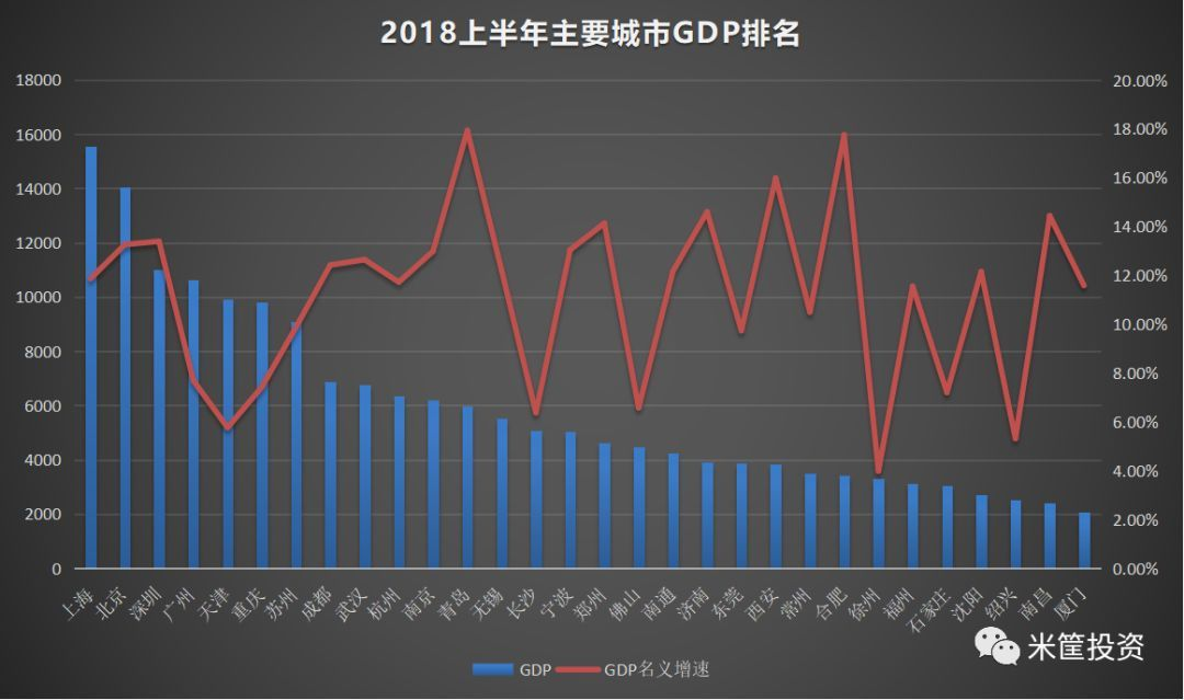 gdp玩法_5月GDP守护战活动玩法说明
