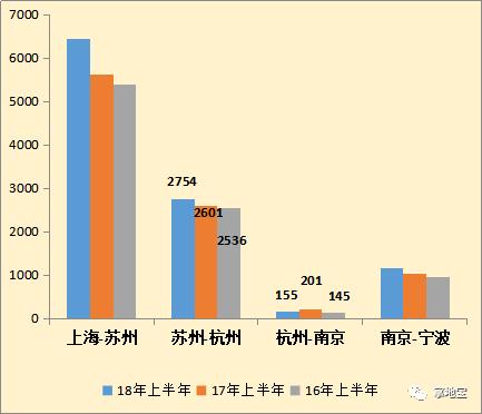 四小龙gdp多少_台经建负责人管中闵 台湾2013年GDP上看3.8 2013.02.19