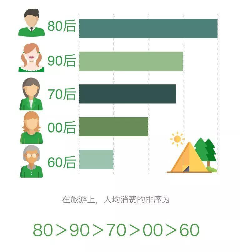 厦门旅游人均消费多少_厦门旅游图片