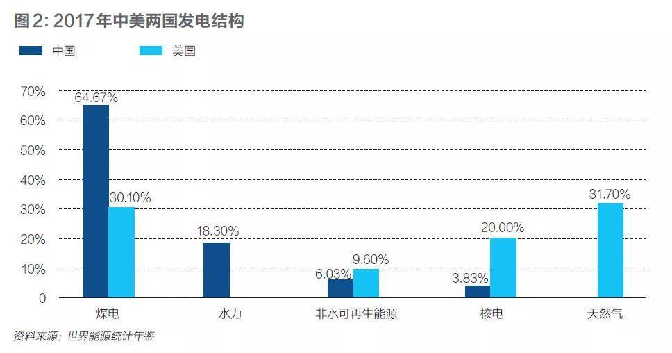 2005中国gdp_40年,GDP排名从10到2,这个奇迹,让世界看到了中国力量