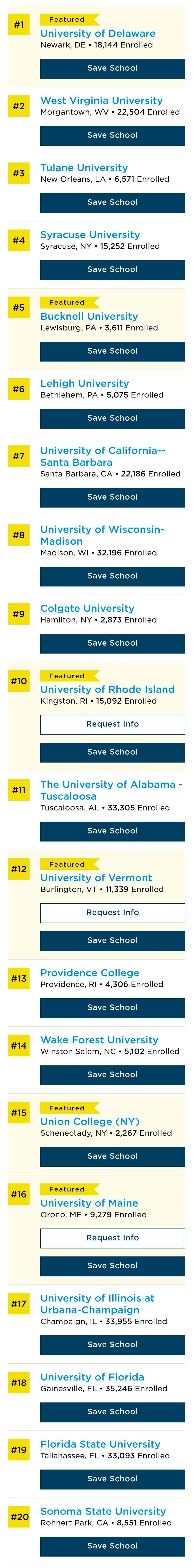 2019年全美大学排行_Bruin过来人2019全美排名35的佛罗里达大学本科offer+